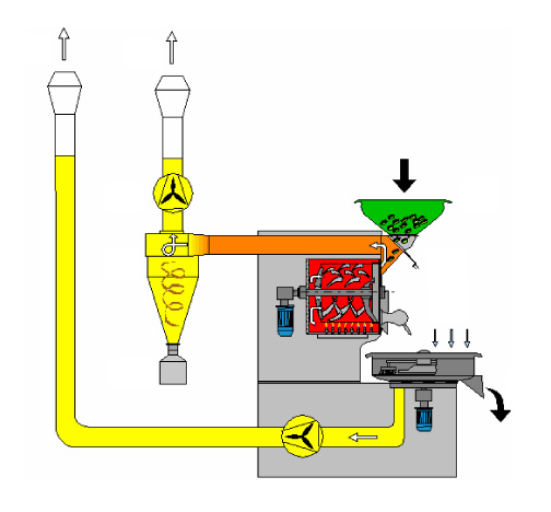 Example batch coffee roasters schematic